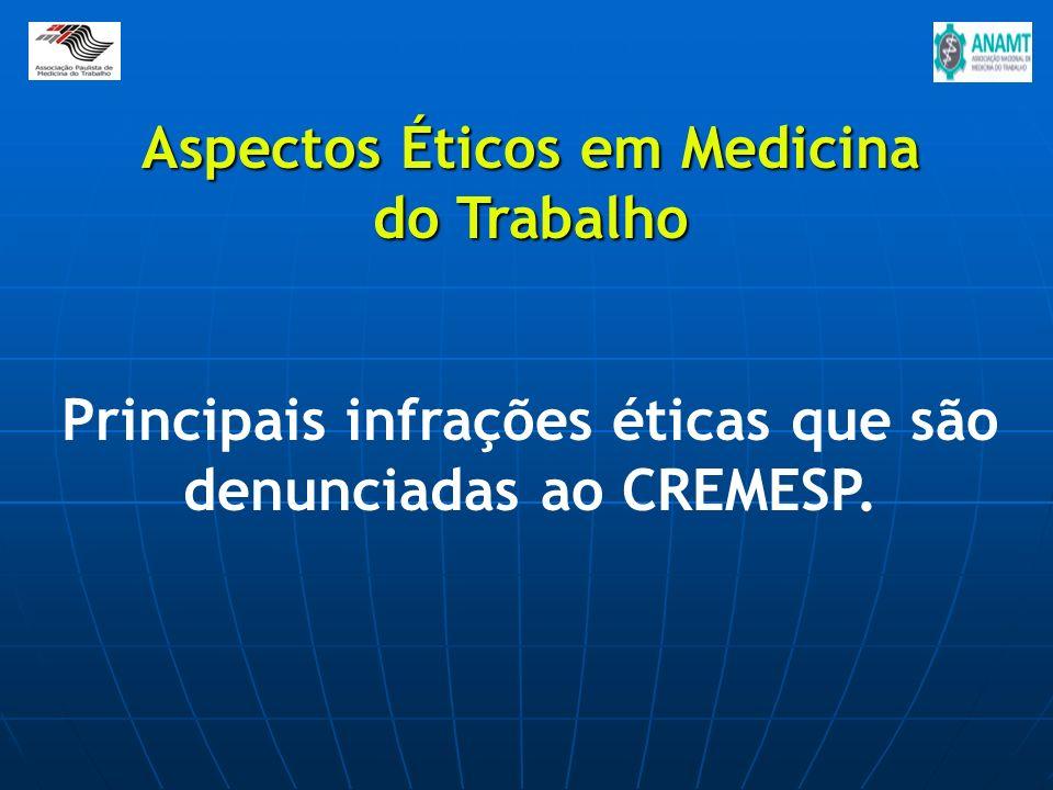 Principais infrações éticas que são denunciadas ao CREMESP. Aspectos Éticos em Medicina do Trabalho