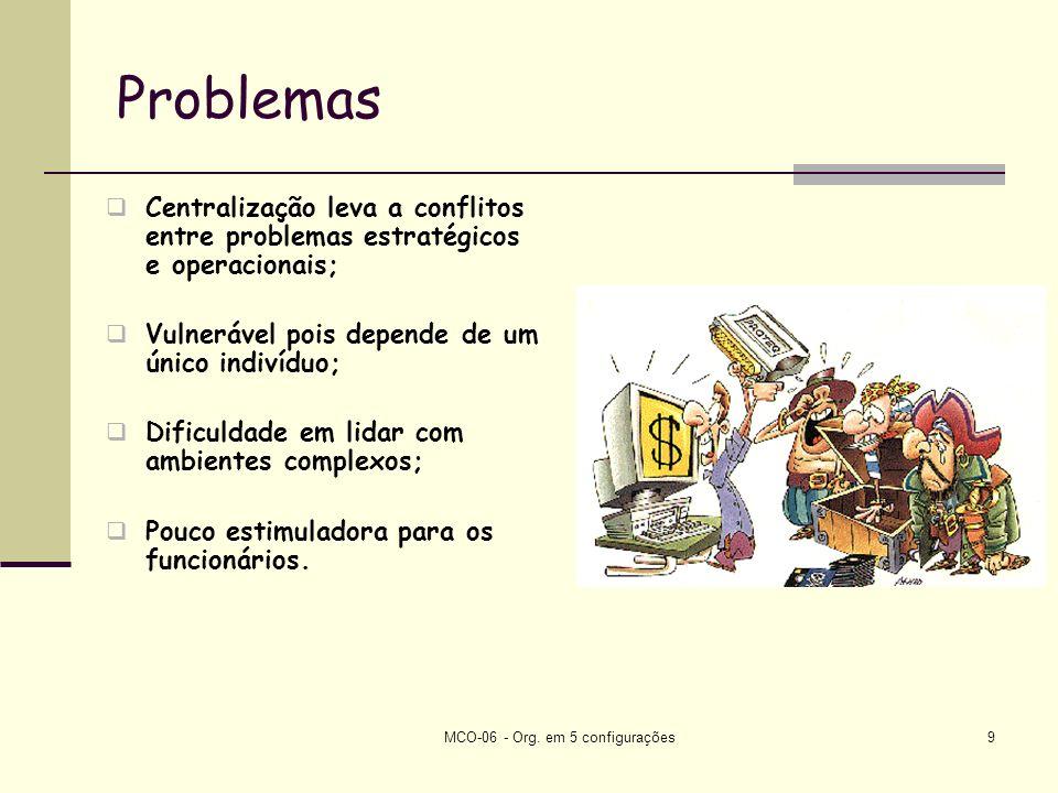 MCO-06 - Org. em 5 configurações50 Dimensões das cinco configurações (1)