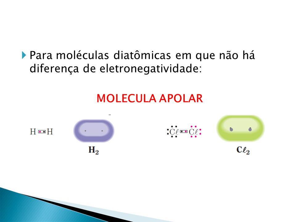 Para moléculas diatômicas em que não há diferença de eletronegatividade: MOLECULA APOLAR