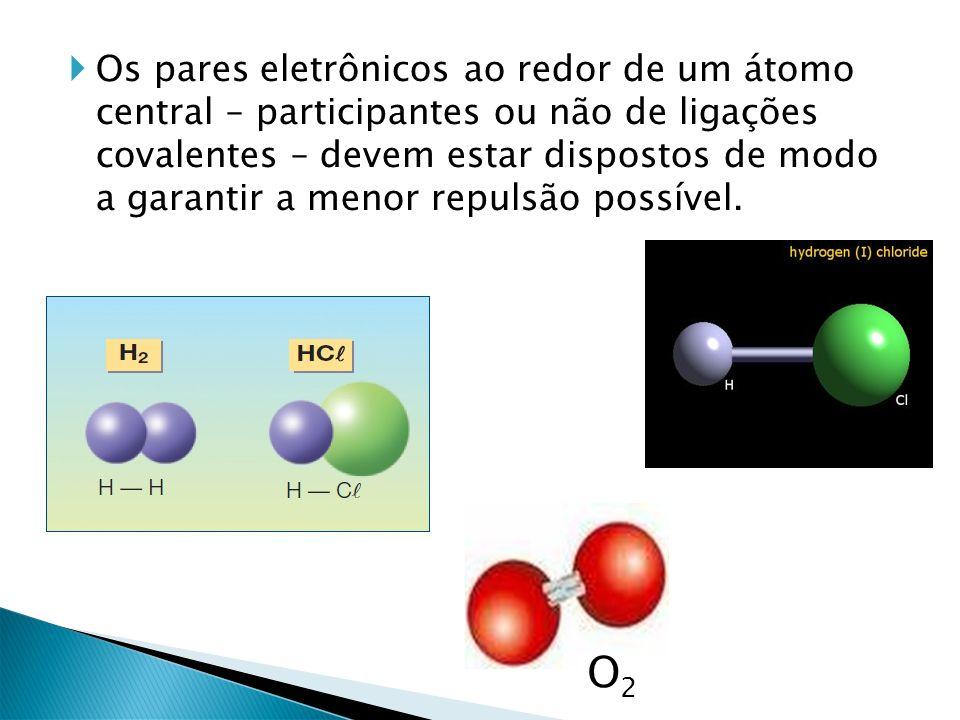 Os pares eletrônicos ao redor de um átomo central – participantes ou não de ligações covalentes – devem estar dispostos de modo a garantir a menor rep