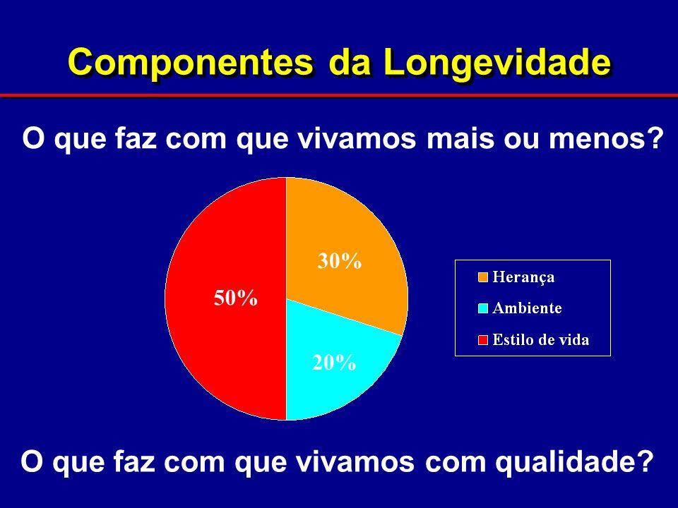 Determinantes do Envelhecimento Importância da integração corpo/espírito Impacto direto sobre a saúde Determina Qualifica Espirit.