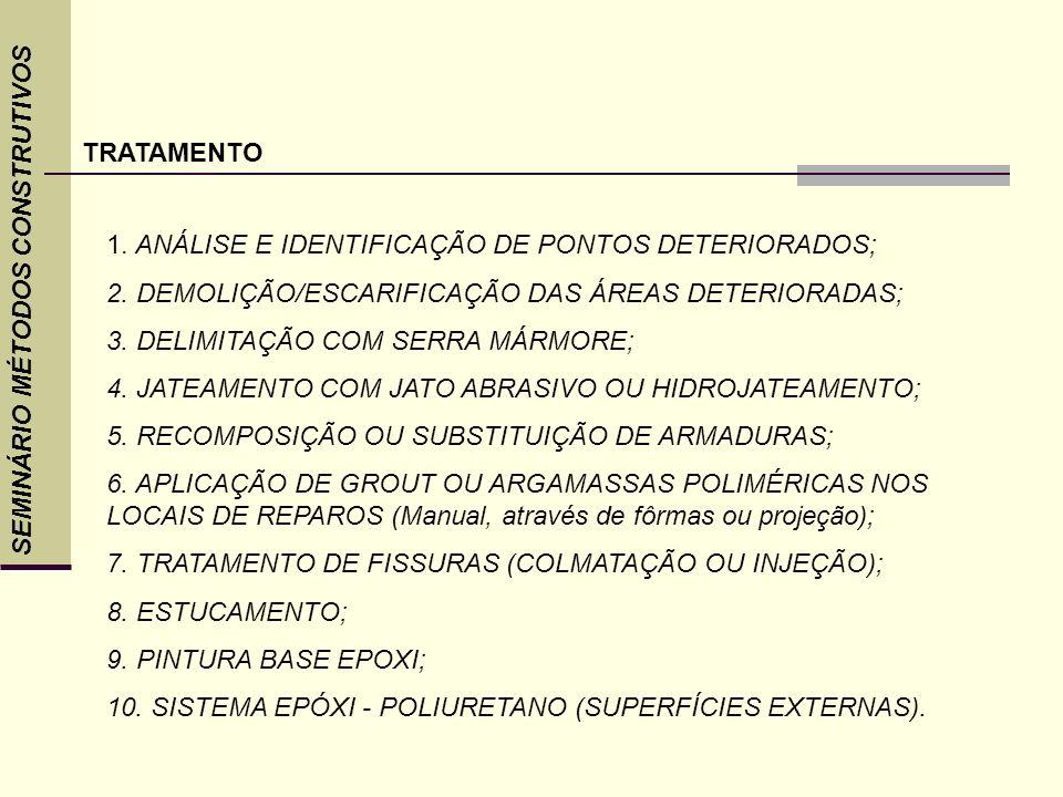 SEMINÁRIO MÉTODOS CONSTRUTIVOS TRATAMENTO 1. ANÁLISE E IDENTIFICAÇÃO DE PONTOS DETERIORADOS; 2. DEMOLIÇÃO/ESCARIFICAÇÃO DAS ÁREAS DETERIORADAS; 3. DEL