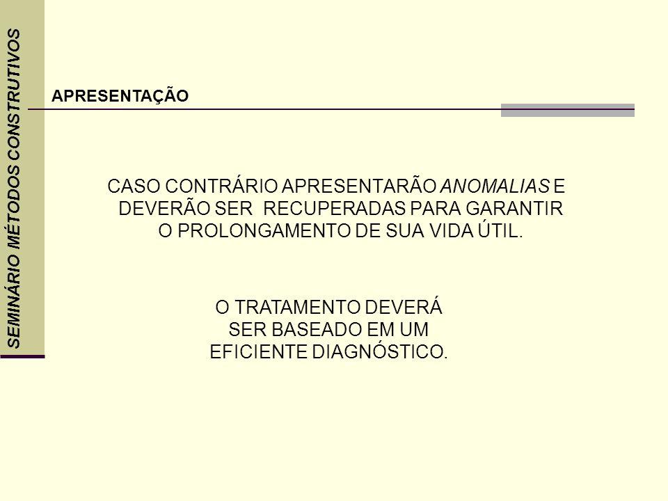 SEMINÁRIO MÉTODOS CONSTRUTIVOS DIAGNÓSTICO