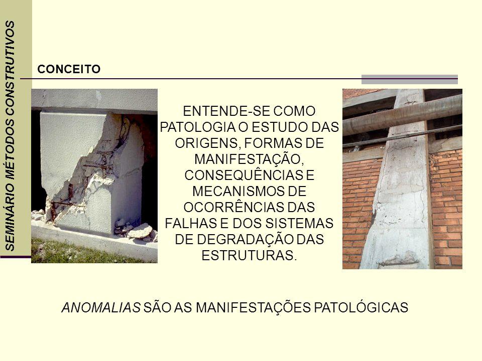 SEMINÁRIO MÉTODOS CONSTRUTIVOS VIDA ÚTIL É O PERÍODO NO QUAL A ESTRUTURA CUMPRE SUA FUNÇÃO PROJETADA SEM CUSTOS IMPORTANTES DE MANUTENÇÃO, OU SEJA, DEVERÁ ESTAR SOB MANUTENÇÃO PREVENTIVA E NÃO SOFRER MANUTENÇÃO CORRETIVA.