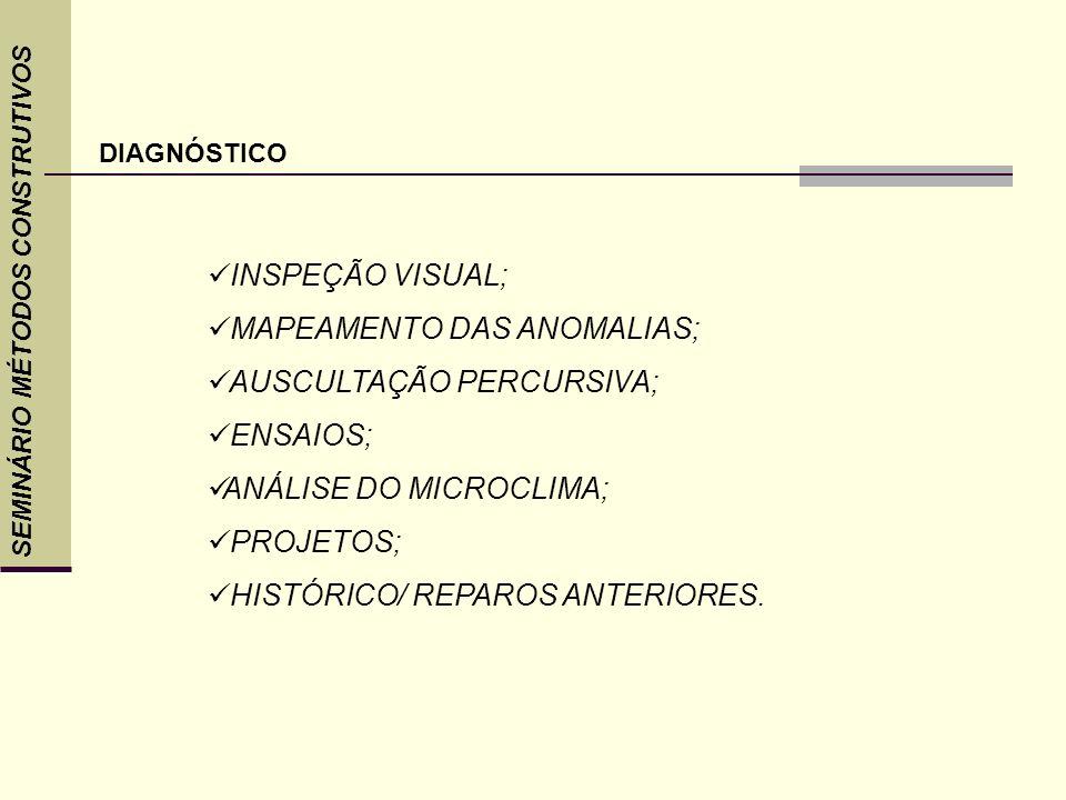 SEMINÁRIO MÉTODOS CONSTRUTIVOS DIAGNÓSTICO INSPEÇÃO VISUAL; MAPEAMENTO DAS ANOMALIAS; AUSCULTAÇÃO PERCURSIVA; ENSAIOS; ANÁLISE DO MICROCLIMA; PROJETOS
