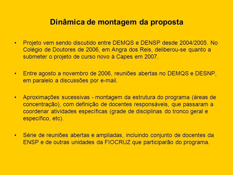 Dinâmica de montagem da proposta Projeto vem sendo discutido entre DEMQS e DENSP desde 2004/2005. No Colégio de Doutores de 2006, em Angra dos Reis, d