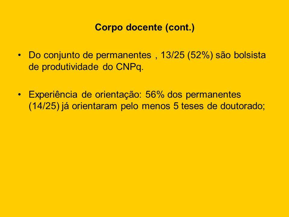 Corpo docente (cont.) Do conjunto de permanentes, 13/25 (52%) são bolsista de produtividade do CNPq. Experiência de orientação: 56% dos permanentes (1