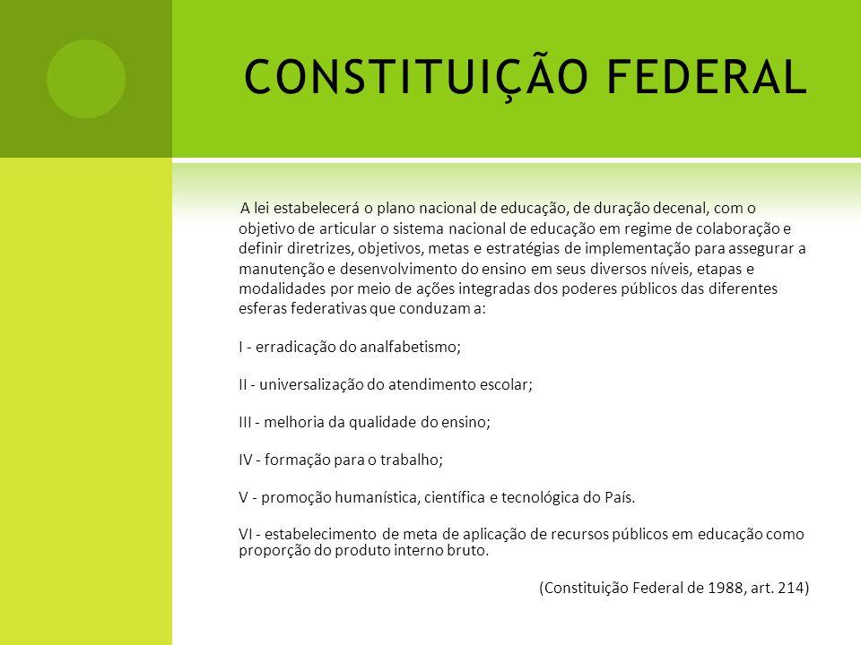 CONSTITUIÇÃO FEDERAL A lei estabelecerá o plano nacional de educação, de duração decenal, com o objetivo de articular o sistema nacional de educação e