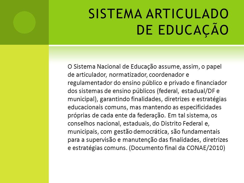 SISTEMA ARTICULADO DE EDUCAÇÃO O Sistema Nacional de Educação assume, assim, o papel de articulador, normatizador, coordenador e regulamentador do ens