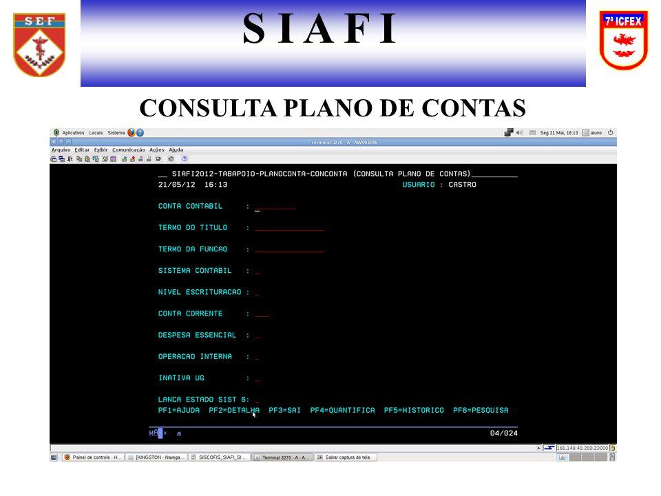 S I A F I CONSULTA PLANO DE CONTAS