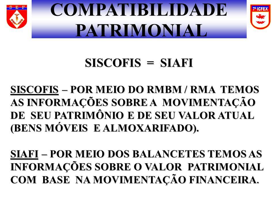 COMPATIBILIDADE PATRIMONIAL SISCOFIS = SIAFI SISCOFIS – POR MEIO DO RMBM / RMA TEMOS AS INFORMAÇÕES SOBRE A MOVIMENTAÇÃO DE SEU PATRIMÔNIO E DE SEU VALOR ATUAL (BENS MÓVEIS E ALMOXARIFADO).
