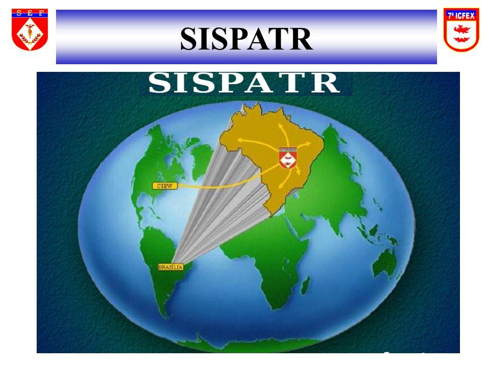 SISPATR
