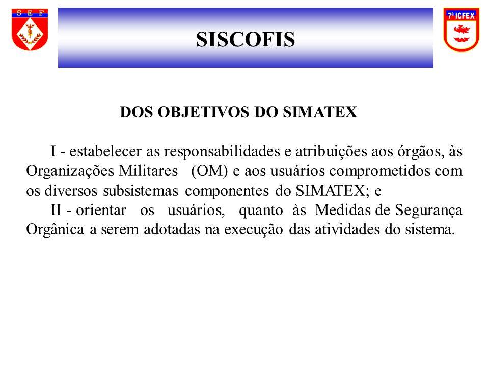 SISCOFIS DOS OBJETIVOS DO SIMATEX I - estabelecer as responsabilidades e atribuições aos órgãos, às Organizações Militares (OM) e aos usuários comprom