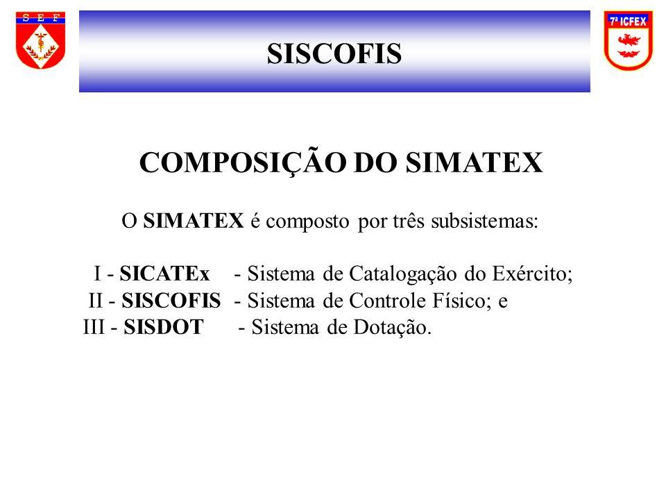 SISCOFIS COMPOSIÇÃO DO SIMATEX O SIMATEX é composto por três subsistemas: I - SICATEx - Sistema de Catalogação do Exército; II - SISCOFIS - Sistema de Controle Físico; e III - SISDOT - Sistema de Dotação.