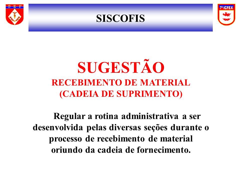 SISCOFIS SUGESTÃO RECEBIMENTO DE MATERIAL (CADEIA DE SUPRIMENTO) Regular a rotina administrativa a ser desenvolvida pelas diversas seções durante o processo de recebimento de material oriundo da cadeia de fornecimento.