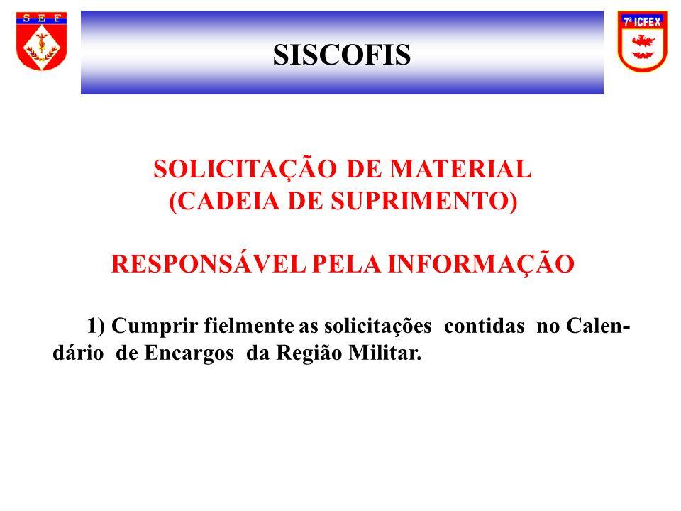 SISCOFIS SOLICITAÇÃO DE MATERIAL (CADEIA DE SUPRIMENTO) RESPONSÁVEL PELA INFORMAÇÃO 1) Cumprir fielmente as solicitações contidas no Calen- dário de Encargos da Região Militar.
