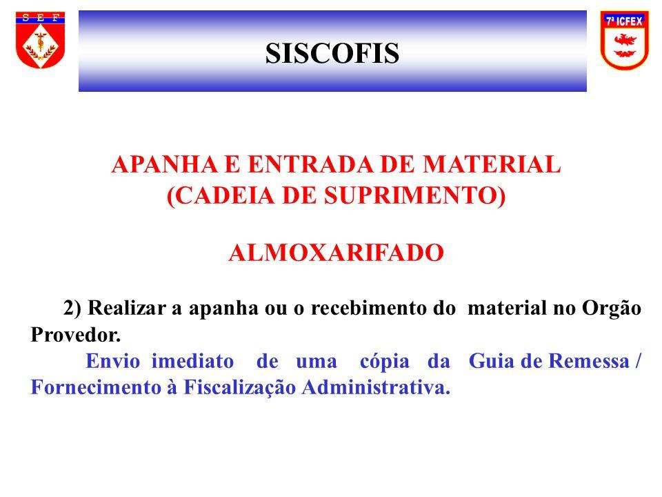 SISCOFIS APANHA E ENTRADA DE MATERIAL (CADEIA DE SUPRIMENTO) ALMOXARIFADO 2) Realizar a apanha ou o recebimento do material no Orgão Provedor. Envio i