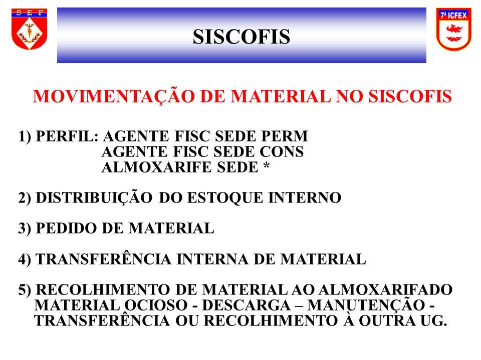SISCOFIS MOVIMENTAÇÃO DE MATERIAL NO SISCOFIS 1) PERFIL: AGENTE FISC SEDE PERM AGENTE FISC SEDE CONS ALMOXARIFE SEDE * 2) DISTRIBUIÇÃO DO ESTOQUE INTERNO 3) PEDIDO DE MATERIAL 4) TRANSFERÊNCIA INTERNA DE MATERIAL 5) RECOLHIMENTO DE MATERIAL AO ALMOXARIFADO MATERIAL OCIOSO - DESCARGA – MANUTENÇÃO - TRANSFERÊNCIA OU RECOLHIMENTO À OUTRA UG.