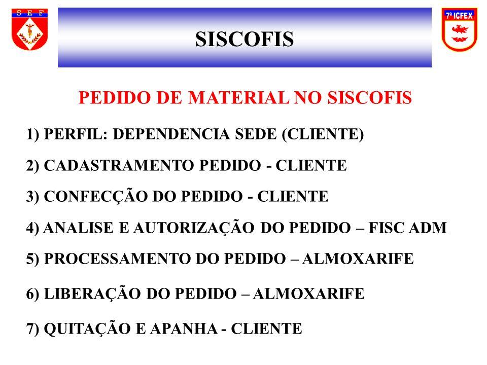 SISCOFIS PEDIDO DE MATERIAL NO SISCOFIS 1) PERFIL: DEPENDENCIA SEDE (CLIENTE) 2) CADASTRAMENTO PEDIDO - CLIENTE 3) CONFECÇÃO DO PEDIDO - CLIENTE 4) ANALISE E AUTORIZAÇÃO DO PEDIDO – FISC ADM 5) PROCESSAMENTO DO PEDIDO – ALMOXARIFE 6) LIBERAÇÃO DO PEDIDO – ALMOXARIFE 7) QUITAÇÃO E APANHA - CLIENTE