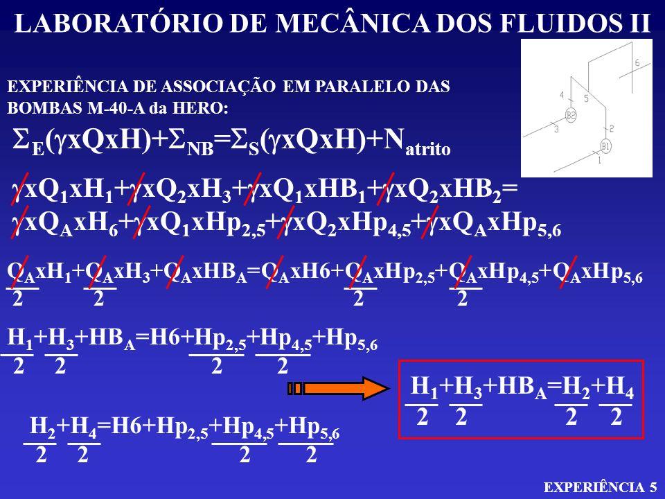 LABORATÓRIO DE MECÂNICA DOS FLUIDOS II EXPERIÊNCIA 5 EXPERIÊNCIA DE ASSOCIAÇÃO EM PARALELO DAS BOMBAS M-40-A da HERO: xQ 1 xH 1 + xQ 2 xH 3 + xQ 1 xHB