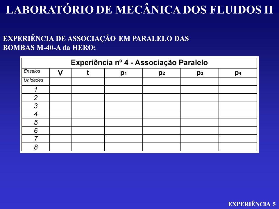LABORATÓRIO DE MECÂNICA DOS FLUIDOS II EXPERIÊNCIA 5 EXPERIÊNCIA DE ASSOCIAÇÃO EM PARALELO DAS BOMBAS M-40-A da HERO: