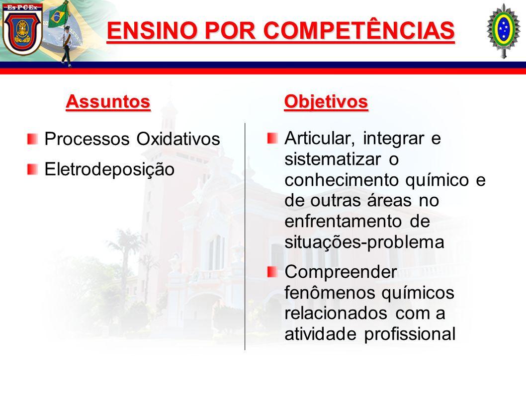 Processos Oxidativos Eletrodeposição Articular, integrar e sistematizar o conhecimento químico e de outras áreas no enfrentamento de situações-problem