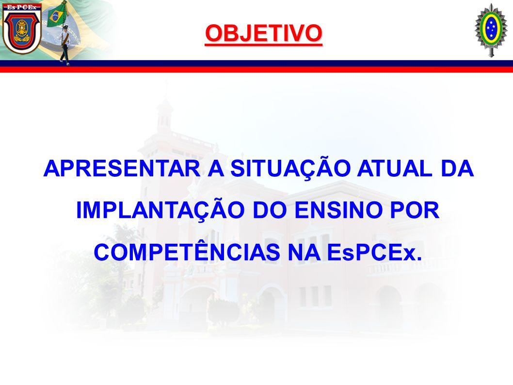 APRESENTAR A SITUAÇÃO ATUAL DA IMPLANTAÇÃO DO ENSINO POR COMPETÊNCIAS NA EsPCEx. OBJETIVO