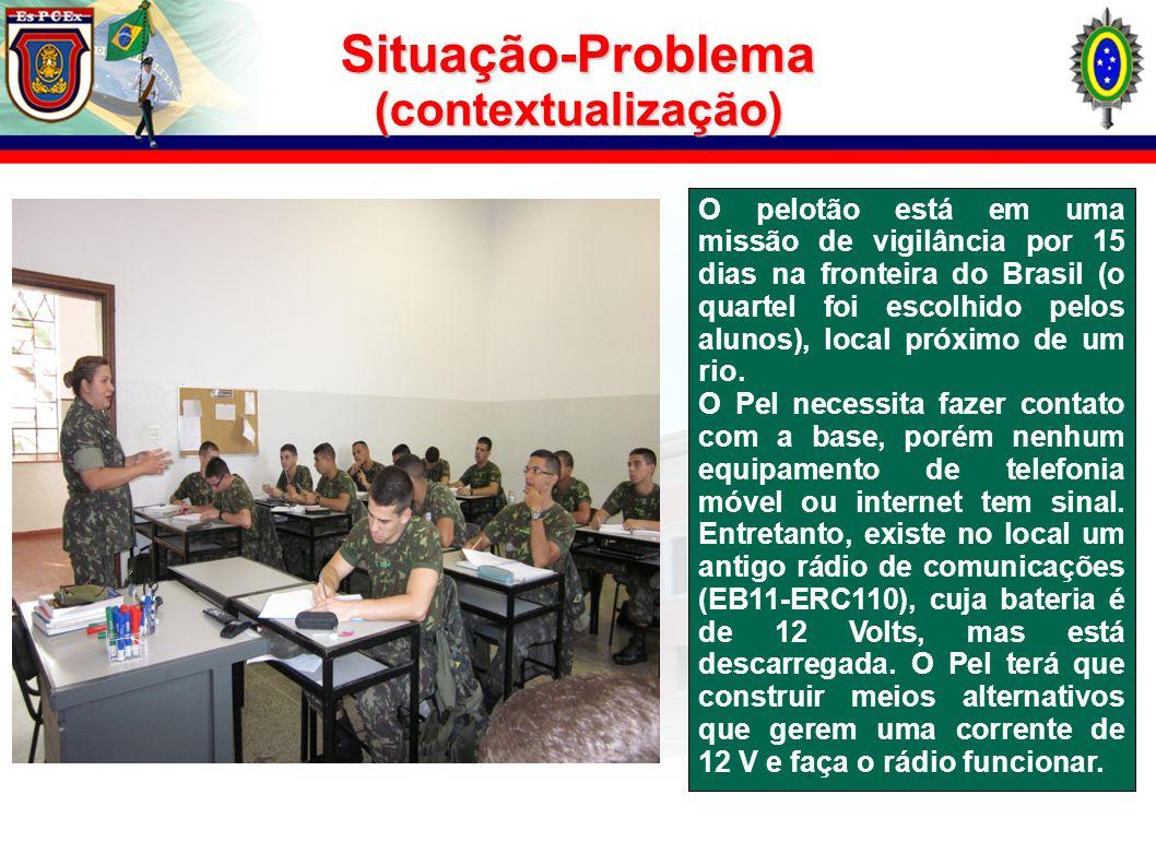 Situação-Problema(contextualização) O pelotão está em uma missão de vigilância por 15 dias na fronteira do Brasil (o quartel foi escolhido pelos aluno