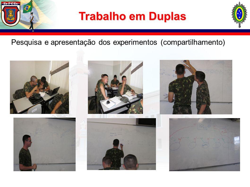 Pesquisa e apresentação dos experimentos (compartilhamento) Trabalho em Duplas