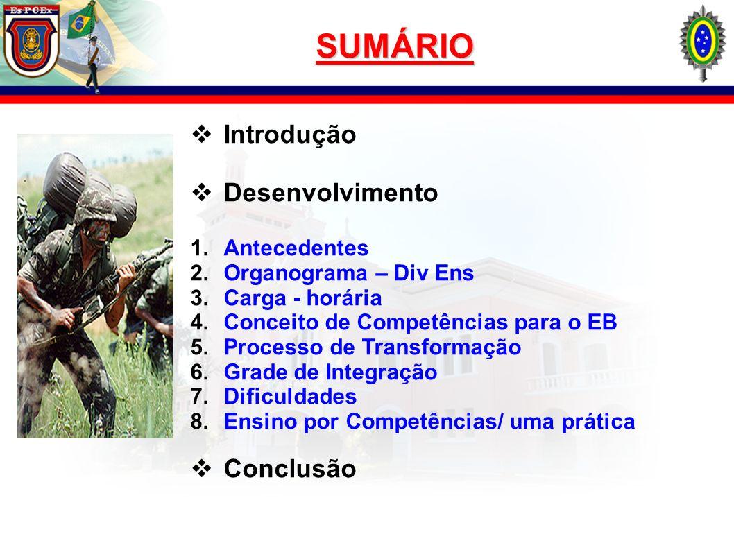 Introdução Desenvolvimento 1.Antecedentes 2.Organograma – Div Ens 3.Carga - horária 4.Conceito de Competências para o EB 5.Processo de Transformação 6