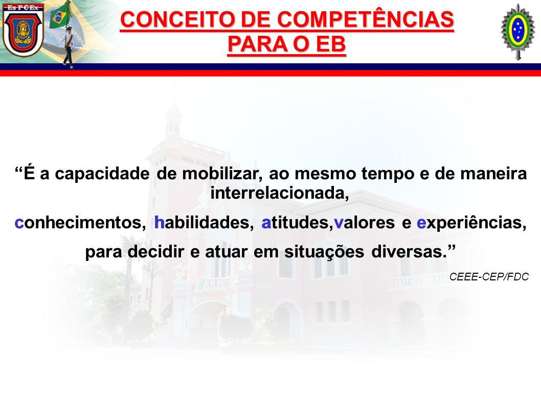 CONCEITO DE COMPETÊNCIAS PARA O EB É a capacidade de mobilizar, ao mesmo tempo e de maneira interrelacionada, conhecimentos, habilidades, atitudes,val