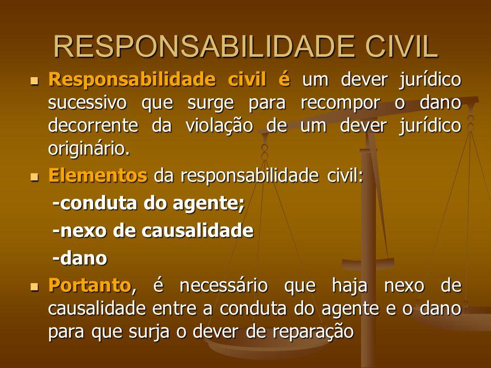 RESPONSABILIDADE CIVIL Responsabilidade civil é um dever jurídico sucessivo que surge para recompor o dano decorrente da violação de um dever jurídico