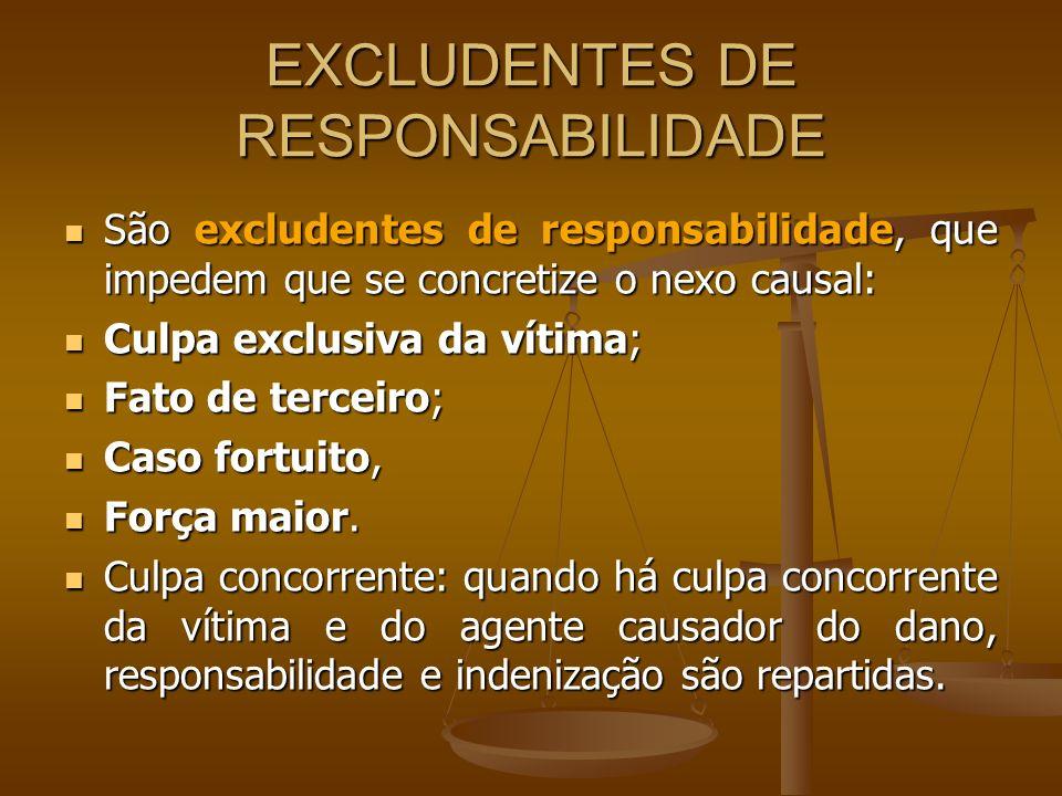 EXCLUDENTES DE RESPONSABILIDADE São excludentes de responsabilidade, que impedem que se concretize o nexo causal: São excludentes de responsabilidade,