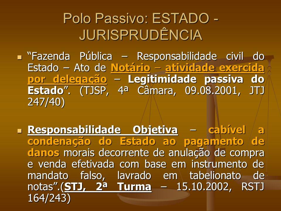 Polo Passivo: ESTADO - JURISPRUDÊNCIA Fazenda Pública – Responsabilidade civil do Estado – Ato de Notário – atividade exercida por delegação – Legitim