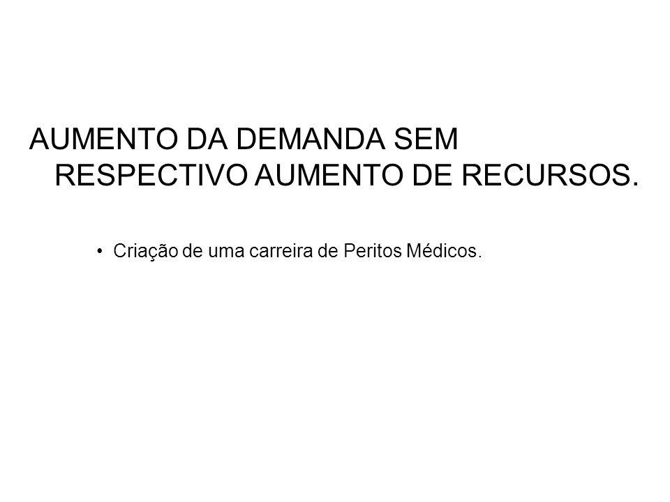 AUMENTO DA DEMANDA SEM RESPECTIVO AUMENTO DE RECURSOS. Criação de uma carreira de Peritos Médicos.
