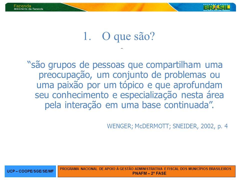 UCP – COOPE/SGE/SE/MF PROGRAMA NACIONAL DE APOIO À GESTÃO ADMINISTRATIVA E FISCAL DOS MUNICÍPIOS BRASILEIROS PNAFM – 2ª FASE f são grupos de pessoas q