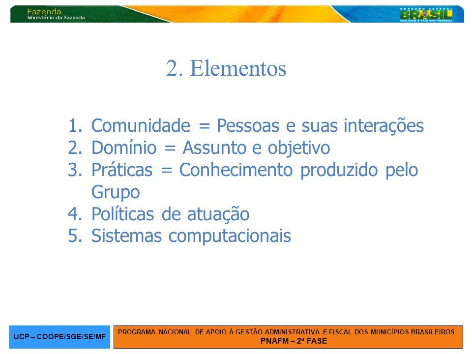 UCP – COOPE/SGE/SE/MF PROGRAMA NACIONAL DE APOIO À GESTÃO ADMINISTRATIVA E FISCAL DOS MUNICÍPIOS BRASILEIROS PNAFM – 2ª FASE 2. Elementos 1.Comunidade