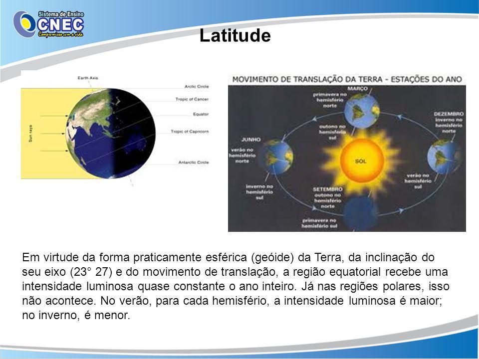 Latitude Em virtude da forma praticamente esférica (geóide) da Terra, da inclinação do seu eixo (23° 27) e do movimento de translação, a região equato