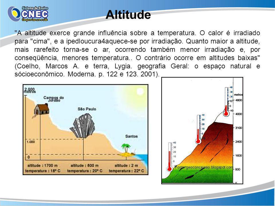 Altitude Fonte:geoconceicao.blogspot.com