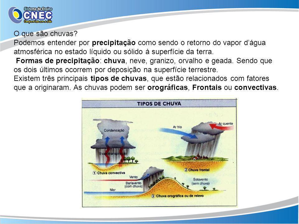 Pressão Atmosférica Ter peso e estar em constante movimentação são duas das inúmeras características da atmosfera.