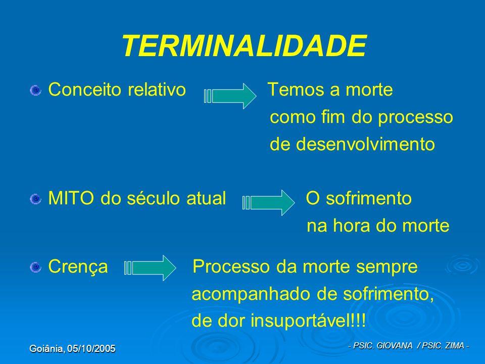 Goiânia, 05/10/2005 - PSIC. GIOVANA / PSIC. ZIMA - TERMINALIDADE Conceito relativo Temos a morte como fim do processo de desenvolvimento MITO do sécul