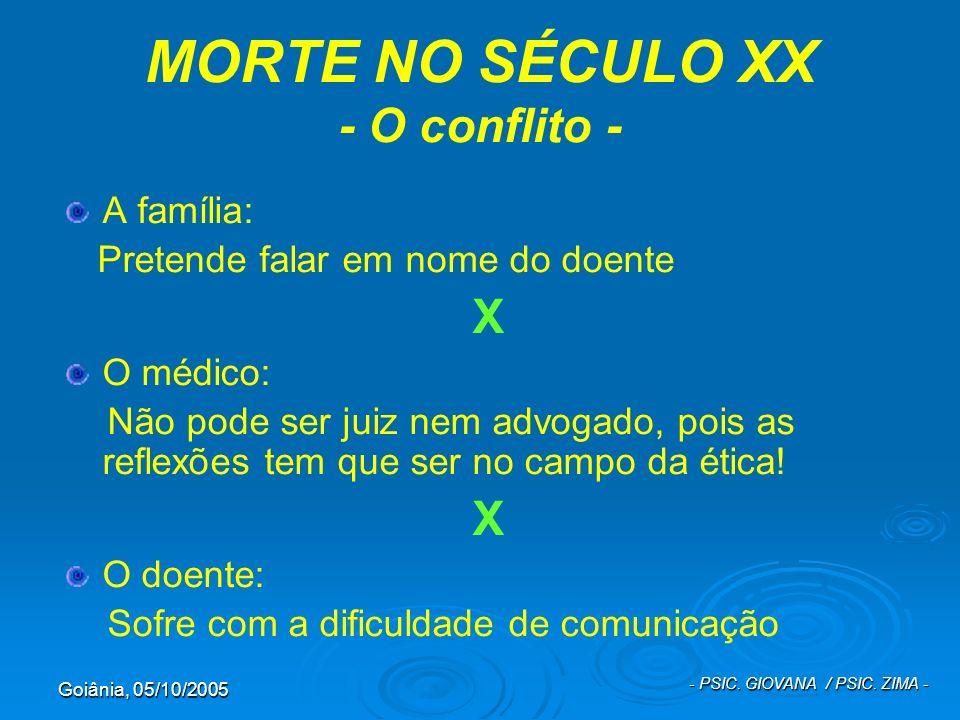 Goiânia, 05/10/2005 - PSIC. GIOVANA / PSIC. ZIMA - MORTE NO SÉCULO XX - O conflito - A família: Pretende falar em nome do doente X O médico: Não pode