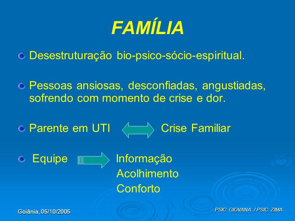 Goiânia, 05/10/2005 - PSIC. GIOVANA / PSIC. ZIMA - FAMÍLIA Desestruturação bio-psico-sócio-espiritual. Pessoas ansiosas, desconfiadas, angustiadas, so
