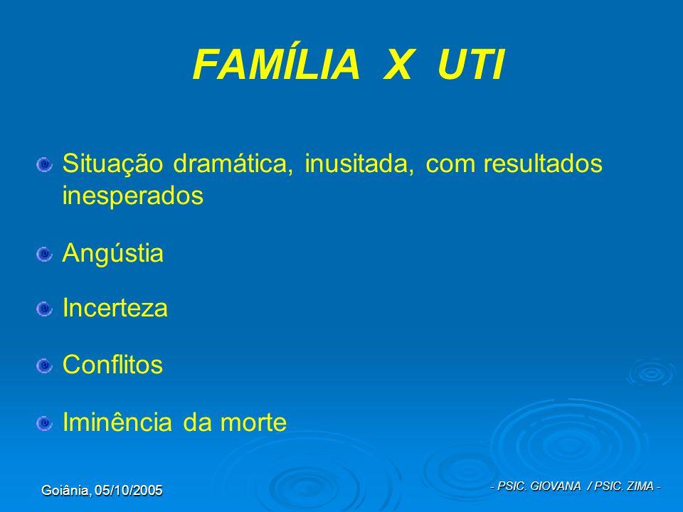 Goiânia, 05/10/2005 - PSIC. GIOVANA / PSIC. ZIMA - FAMÍLIA X UTI Situação dramática, inusitada, com resultados inesperados Angústia Incerteza Conflito