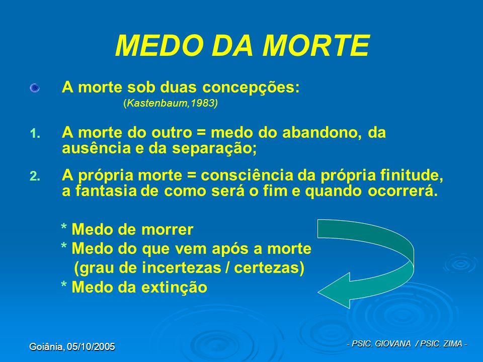 Goiânia, 05/10/2005 - PSIC.GIOVANA / PSIC. ZIMA - O QUE É UTI / UCI .