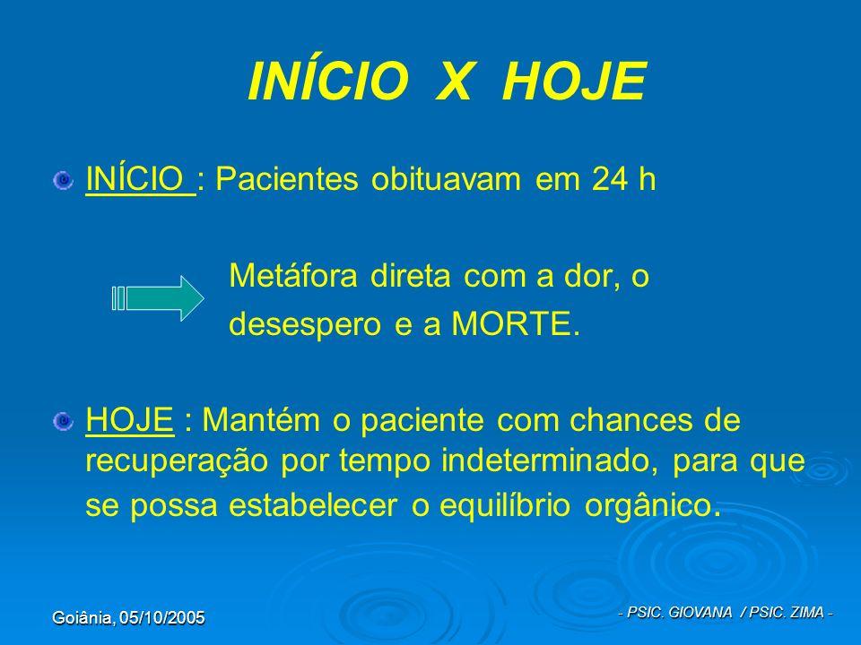 Goiânia, 05/10/2005 - PSIC. GIOVANA / PSIC. ZIMA - INÍCIO X HOJE INÍCIO : Pacientes obituavam em 24 h Metáfora direta com a dor, o desespero e a MORTE