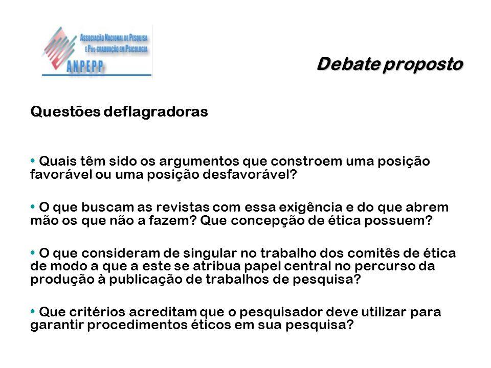 Debate proposto Questões deflagradoras Quais têm sido os argumentos que constroem uma posição favorável ou uma posição desfavorável? O que buscam as r