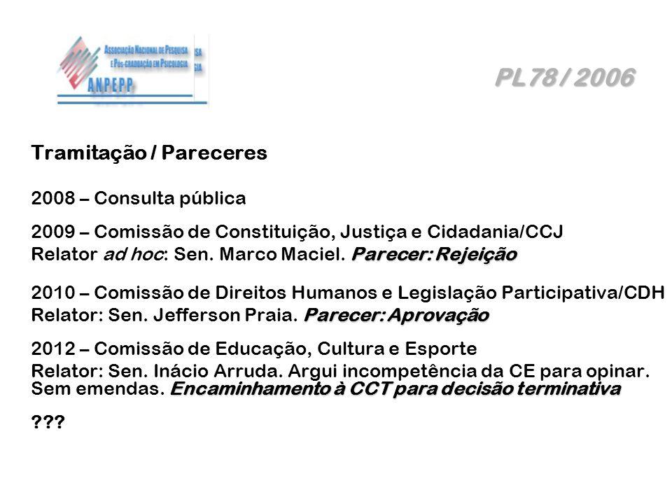 PL78 / 2006 Tramitação / Pareceres 2008 – Consulta pública 2009 – Comissão de Constituição, Justiça e Cidadania/CCJ Parecer: Rejeição Relator ad hoc: