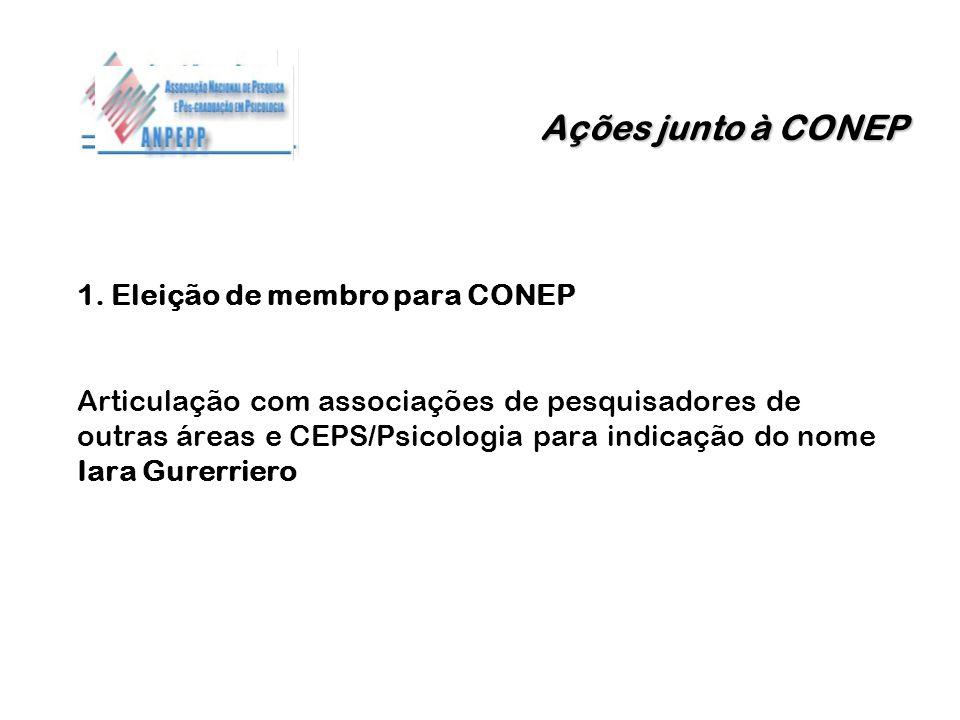 Ações junto à CONEP 1. Eleição de membro para CONEP Articulação com associações de pesquisadores de outras áreas e CEPS/Psicologia para indicação do n