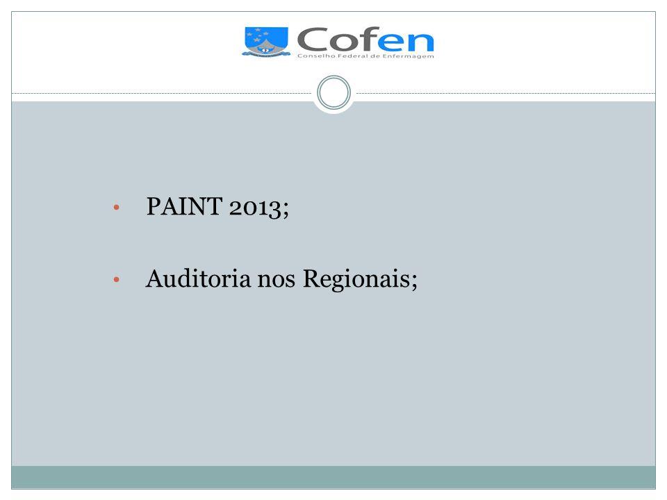 PAINT 2013; Auditoria nos Regionais;